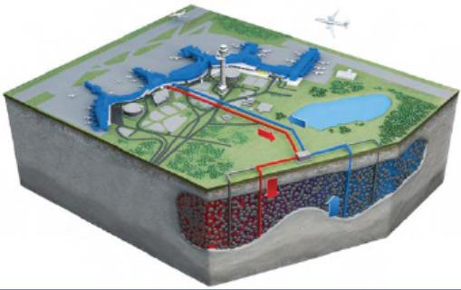 Aquifer Thermal Energy Storage (ATES)